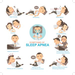 Do You Have Sleep Apnea? How to Tell and What to Do About It